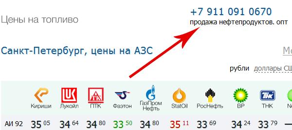 Информер для сайта цены на топливо как сделать сайт интернет магазина самому бесплатно